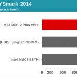 AnandTech: MSI Cubi 2 Plus vPro Skylake mini-STX PC Review using BAPCo's SYSmark 2014