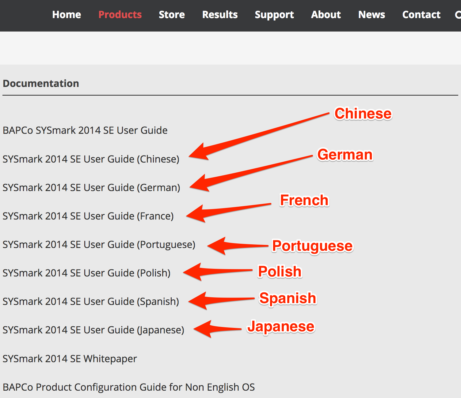 BAPCo's New SYSmark 2014 SE Benchmark User Guides Now Available in Multiple Languages