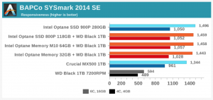 The Intel Optane Memory M10 (64GB) Review: Optane Caching Refreshed