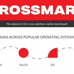 BAPCo® Simplifies Cross-Architecture Benchmarking with CrossMark. New industry standard benchmark helps users quickly gauge system performance and responsiveness using native applications
