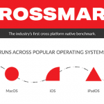 BAPCo® Adds Android Support to CrossMark®